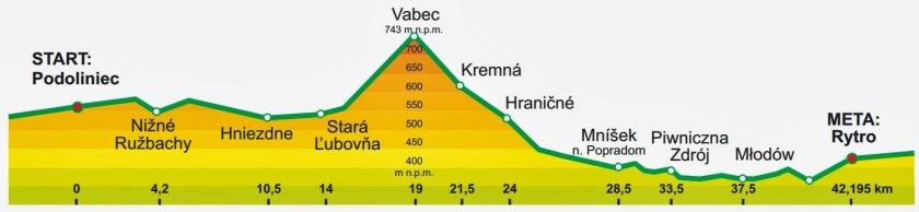 1.Viegrad profil